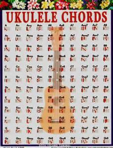 Related article ukulele tabs