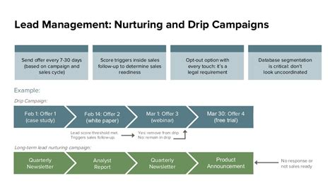 Drip Nurture Infographic Lead Management Use Drip Marketing To Nurture Leads Sourabh Mathur Drip Caign Template