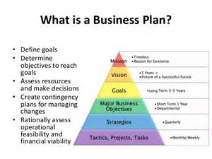 How To Make A Business Plan For A Restaurant Template by How To Write Business Plan
