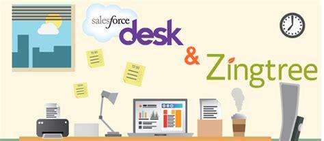 Desk Salesforce by Interactive Scriptszingtree Zingtree