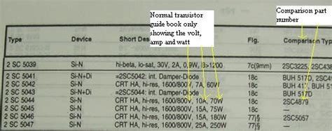 transistor equivalent book version understanding transistor cross reference equivalent datasheet and specification easily