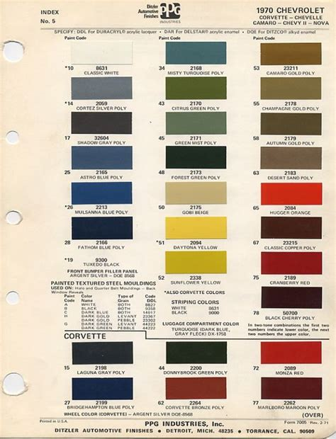 gm color chips color chips paint codes gm nymcc message board auto paint colors codes