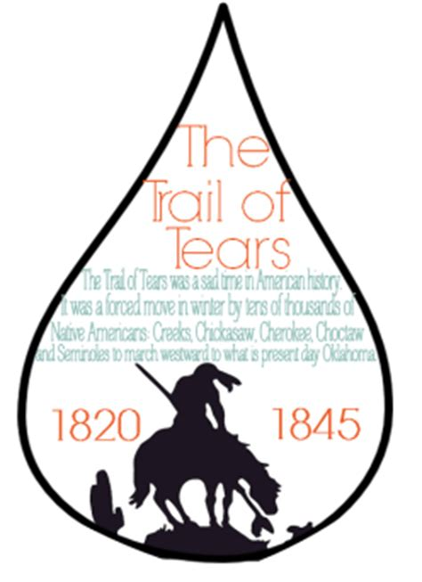 Trail Of Tears Unit Study And Lapbook Trail Of Tears Coloring Page