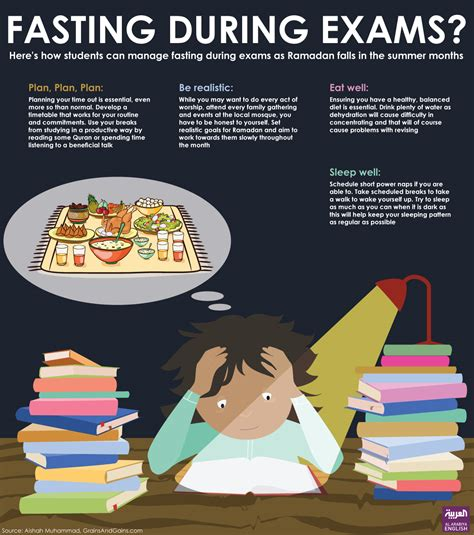 fasting during ramadan muslim students in uk brace fasting and exams during