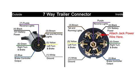 wire  bulldog powered drive trailer jack