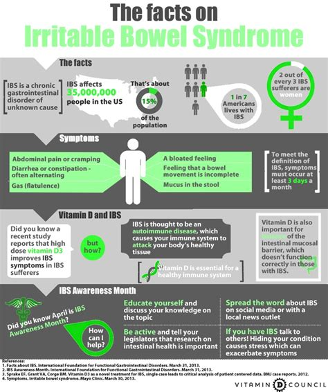 Ibs Stool by The Facts Of Irritable Bowel Salvagente