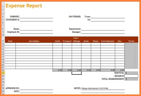 business expense report template 7 quarterly report template small business progress report