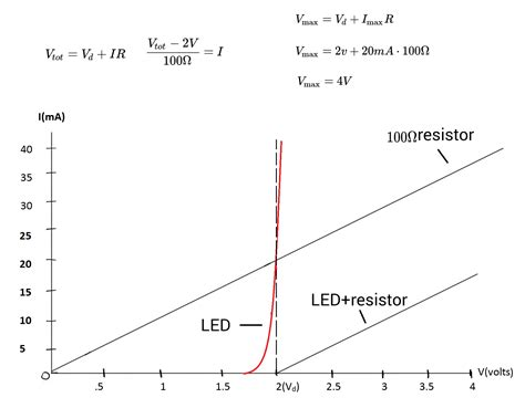resistor led equation calculating resistor s value to use it with a led electrical engineering stack exchange