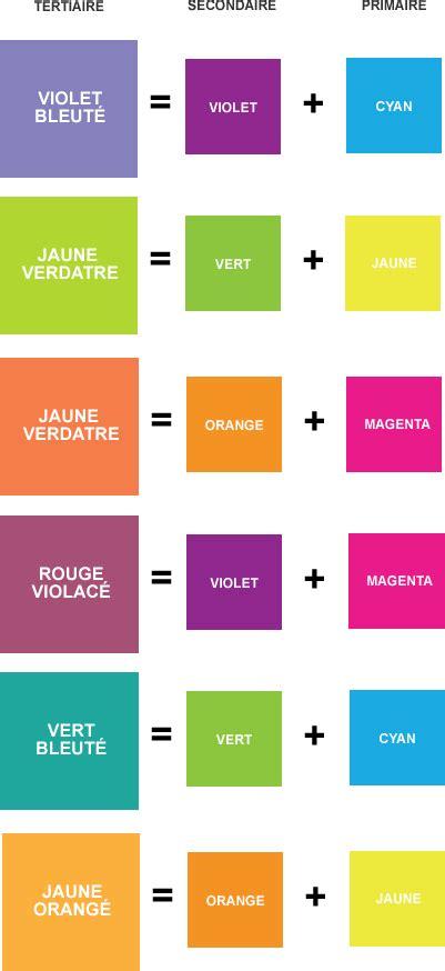 Melange Bleu Et by Bleu Et Orange Melange Site De La Mode Fran 231 Aise 2018