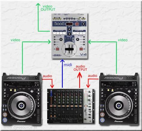 djresource dj topics pioneer djm 1000