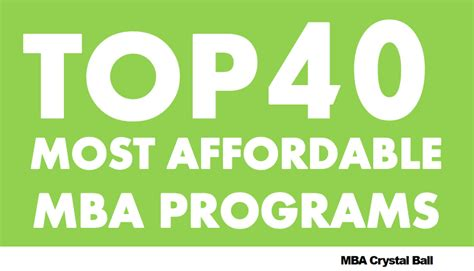 Is It Worth Getting An Mba At 40 by 40 Most Affordable Mba Programs In The World Low Fees