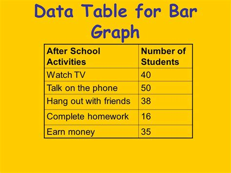 table phone number graphing ppt