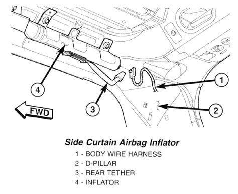 Jeep Grand Cherokee Wj Side Curtain Airbags