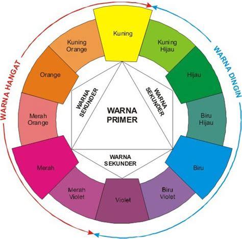 Gb Square Tersedia Warna 1 arti warna dan pengelompokan warna maungus