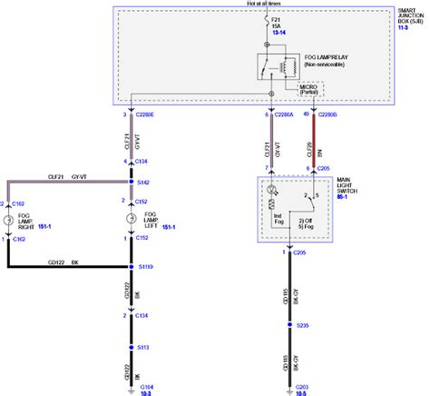 2008 f250 wiring diagram 2011 f250 trailer wiring diagram