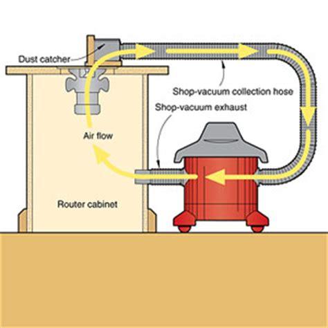 vacuum system for woodworking shop pdf diy wood shop vacuum wood shaping tools