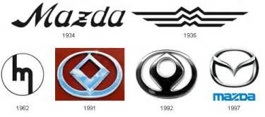 history of all logos mazda logo history