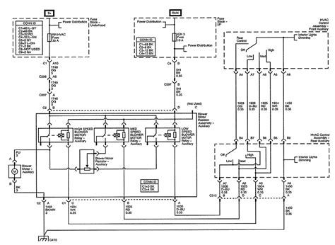 03 chevy trailblazer fuse box led resistor wiring diagram honda civic dx fuse diagram for 95 2005 chevy tahoe rear door relay location 2005 free engine image for user manual