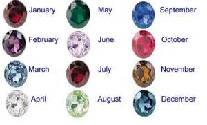 what is january s birthstone color birthstone meanings and uses alivepsychic