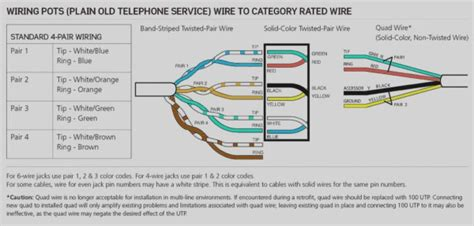 wiring diagram  phone jack