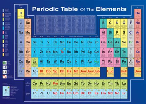 Periodic Table X by Periodic Table Blue 36 Quot X 24 Quot