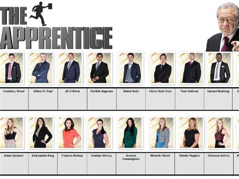 Apprentice Sweepstake - secondary student careers advice teaching resources tes