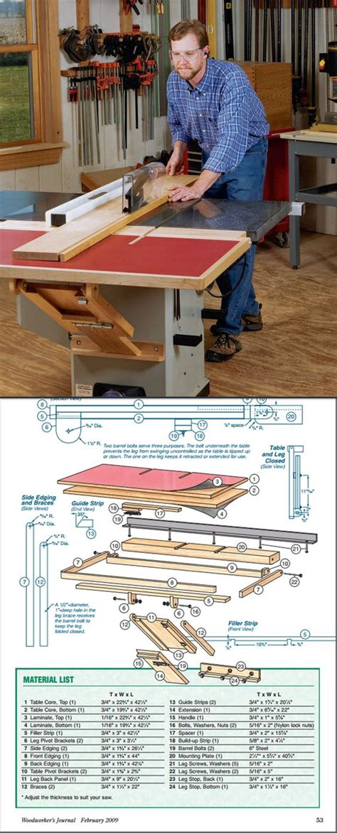 table saw injury helpline table saw tables and saw stand on pinterest