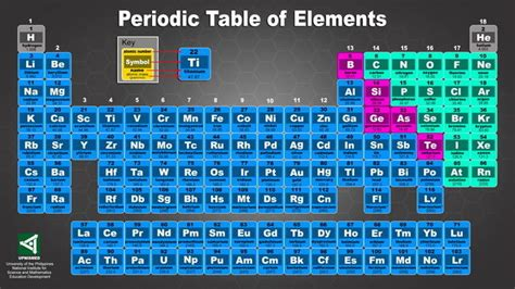 015 periodic table of the elements fabric chemical