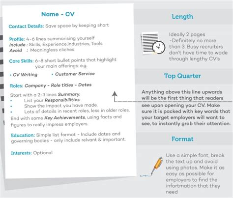 the skills section of your cv everything you need to