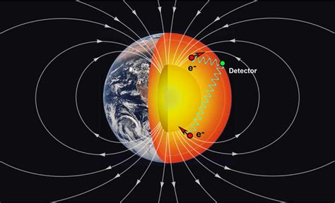 Physics Of The Earth And Planetary Interiors by The Unparticle May Lurk In Earth S Mantle New