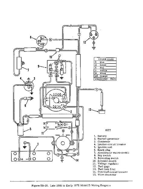 1965 harley davidson golf cart wiring diagram get free