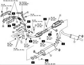 Mazda Mpv Exhaust System Diagram Mazda Mpv Got A Check Engine Light Trouble Shooting Code 0740