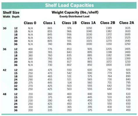steel beam load capacity chart quotes quotes