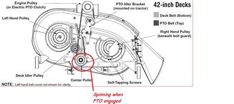 yardman lawn mower belt diagram yard machine 42 inch mower belt diagram lawn mower