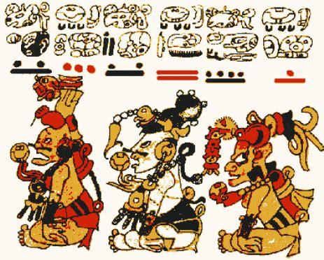 dioses mayas imagenes y nombres dioses mayas esoterismos com