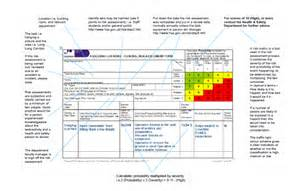manufacturing risk assessment template production documentation providing exles btec l3
