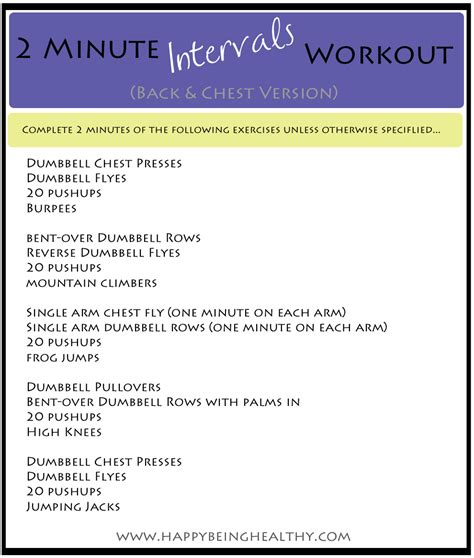 blog posts revizionec list of workouts for chest berry blog