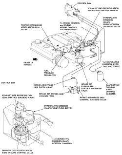 [RY_2662] Harley Davidson Vacuum Diagram Schematic Wiring