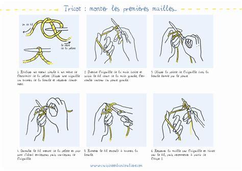 Monter Mailles Tricot by Tricoter Les Premi 232 Res Mailles Cuisine En Bandouli 232 Re