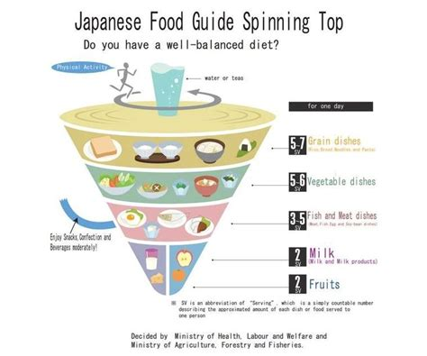 Japanese Detox Diet by Best 25 Week Diet Ideas On Lose 2 Week