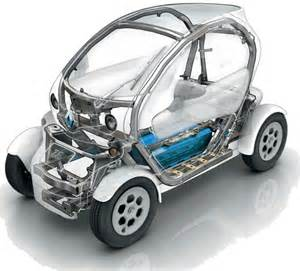 Electric Car Torque Torque Electric Car Torque Wiring Diagram Free