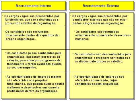 intranet interno ivan cuadratus gest 227 o de rh recrutamento