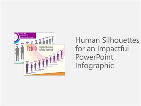 Sle Use Of Human Silhouettes Impactful Powerpoint Infographic Impactful Powerpoint Templates