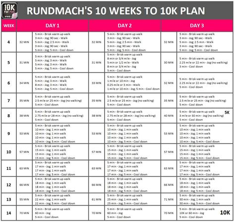 To 10k Running Plan by 10k For Pink Rundmach