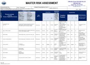 Ohs Risk Assessment Template by Ohs Risk Assessment Template Risk Register Resources