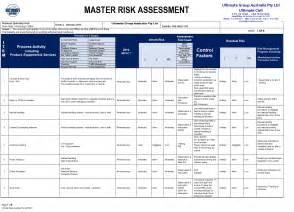 ohs risk assessment template ohs risk assessment template risk register resources