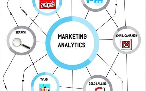 marketing analytics marketing analytics you should be tracking