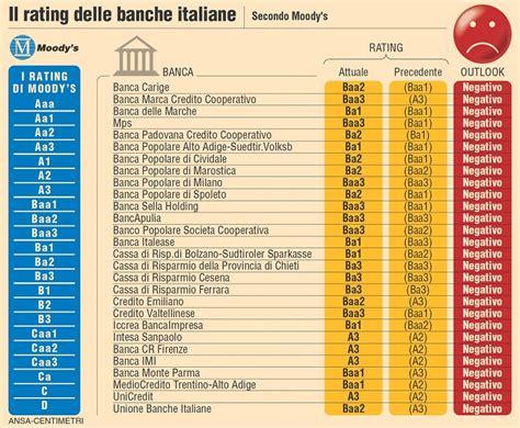 le banche italiane quot le banche italiane continuano a erogare prestiti ad