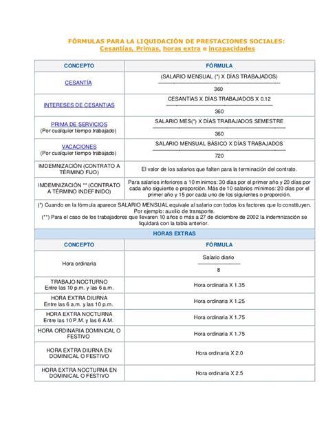 como calcular fideicomiso en venezuela como calcular mi prestaciones laborales en venezuela o