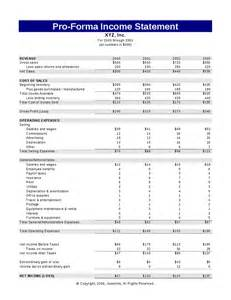 Pro Forma Profit And Loss Statement Template by Proforma Income Statement Hashdoc